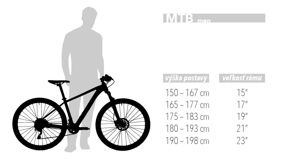 geometria_mtb-men