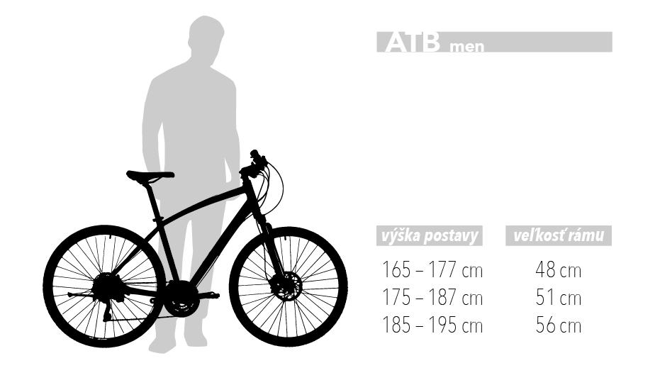 velkost_ATB-men
